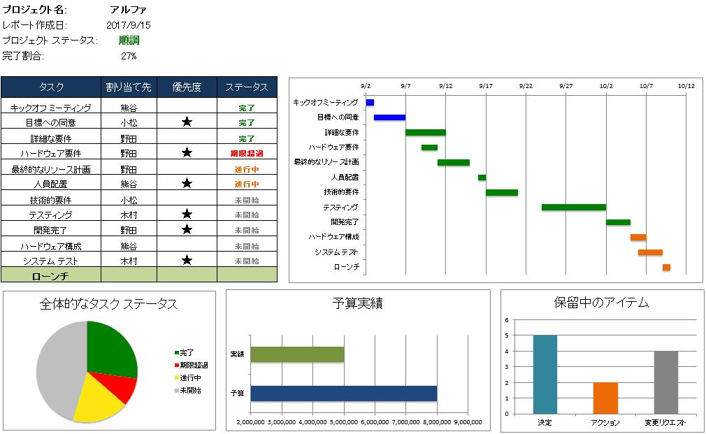 無料のexcel用プロジェクト管理テンプレート
