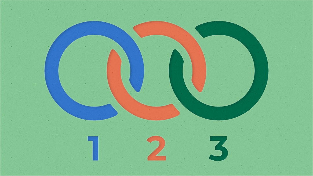 Three interlocking circles in blue, orange, and dark green, appear against a light green background. Each circle has a number - from 1 to 3 - appearing below it, illustrating steps in a process.